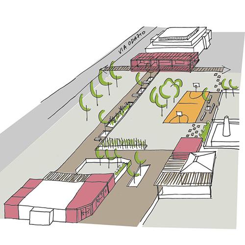 Suggestioni progettuali: il parco di via Odazio