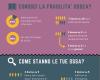 Infografica: la fragilità ossea nelle donne con tumore al seno